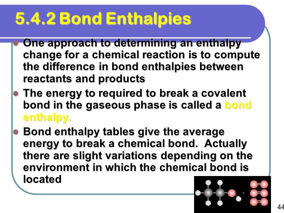 chemical energetics