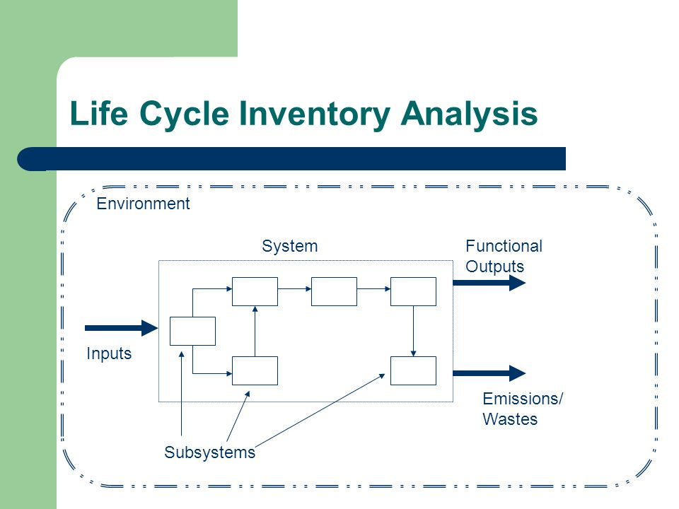 Life Cycle Assessment Lca Ppt Video Online Download