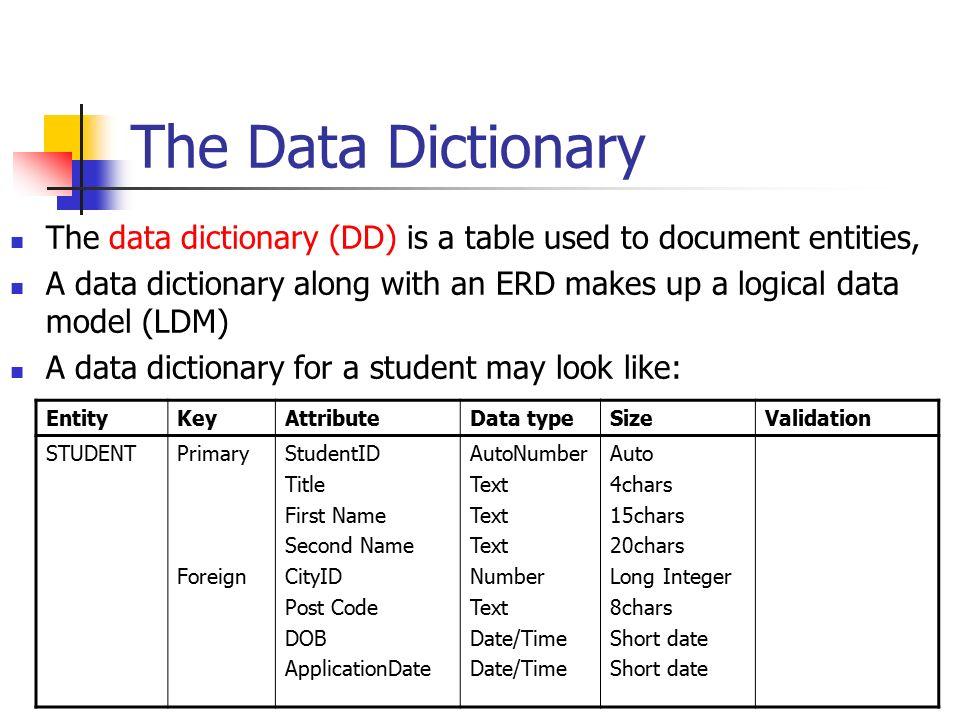 Mr c johnston ict teacher ppt video online download for Data dictionary