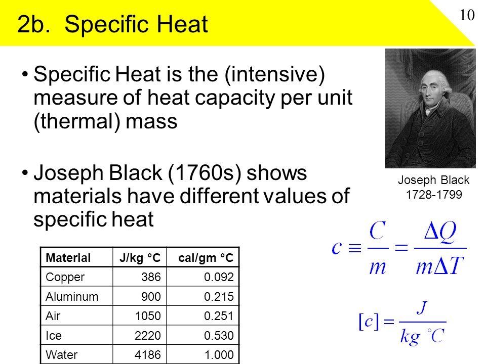 a research about the specific heat of two different metals Specific heat the specific heat is the amount of heat per unit mass required to raise the temperature by one degree celsius the relationship between heat and temperature change is usually expressed in the form shown below where c is the specific heat.