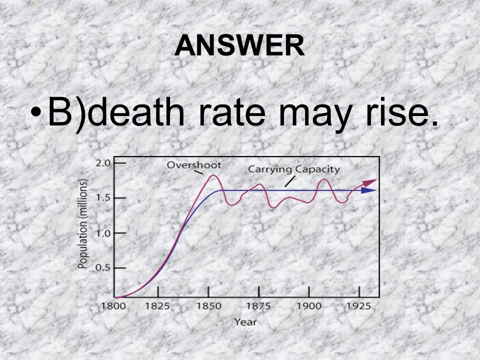 ANSWER B)death rate may rise.