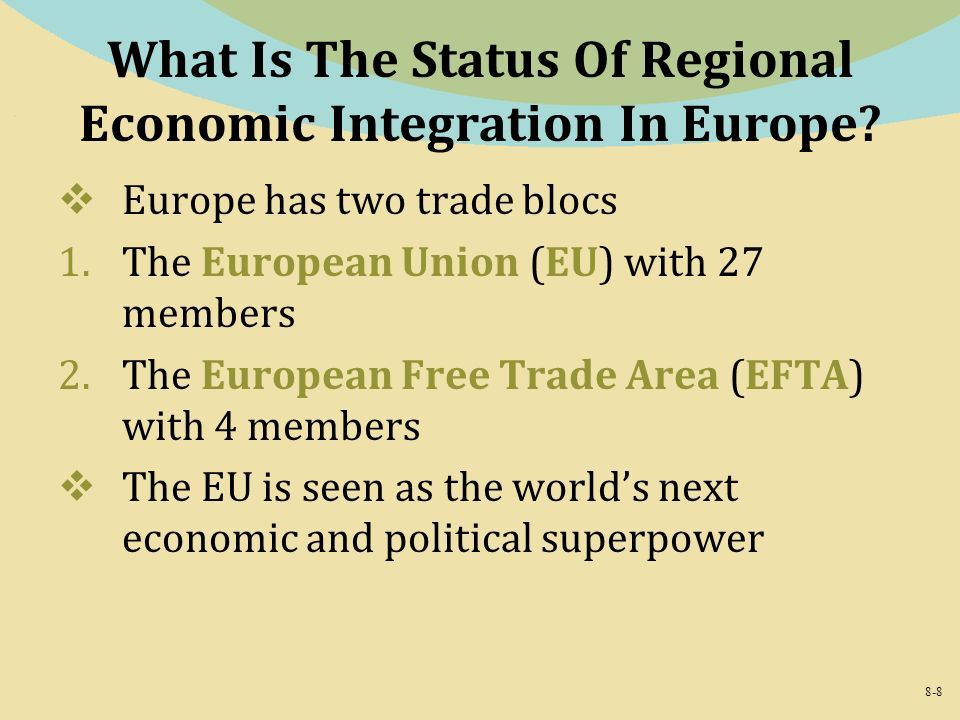 regional economic groupings ppt