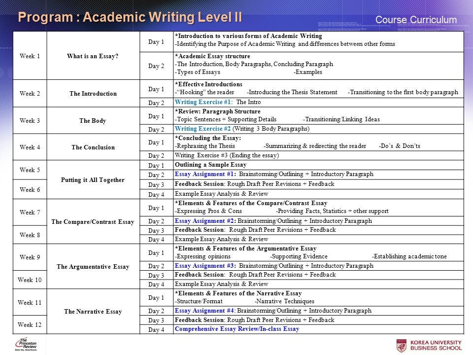 Academic Writing For Korea University Business School - Ppt Download