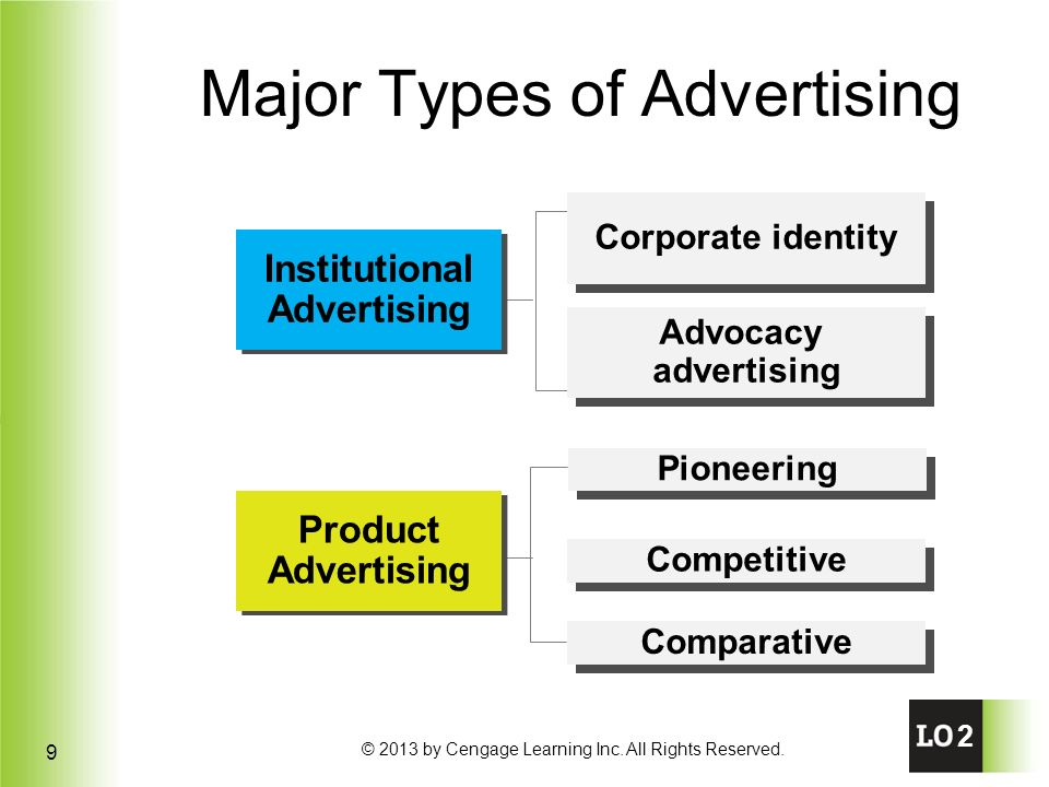 Advertising and Public Relations - ppt download