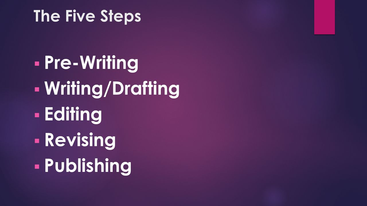 editing an essay steps Ten steps for writing an essay rather than worrying about an essay for weeks, suggest to your child to read through these 10 points, get in some early preparation and have the self-belief that they can do it edit the draft check for spelling.