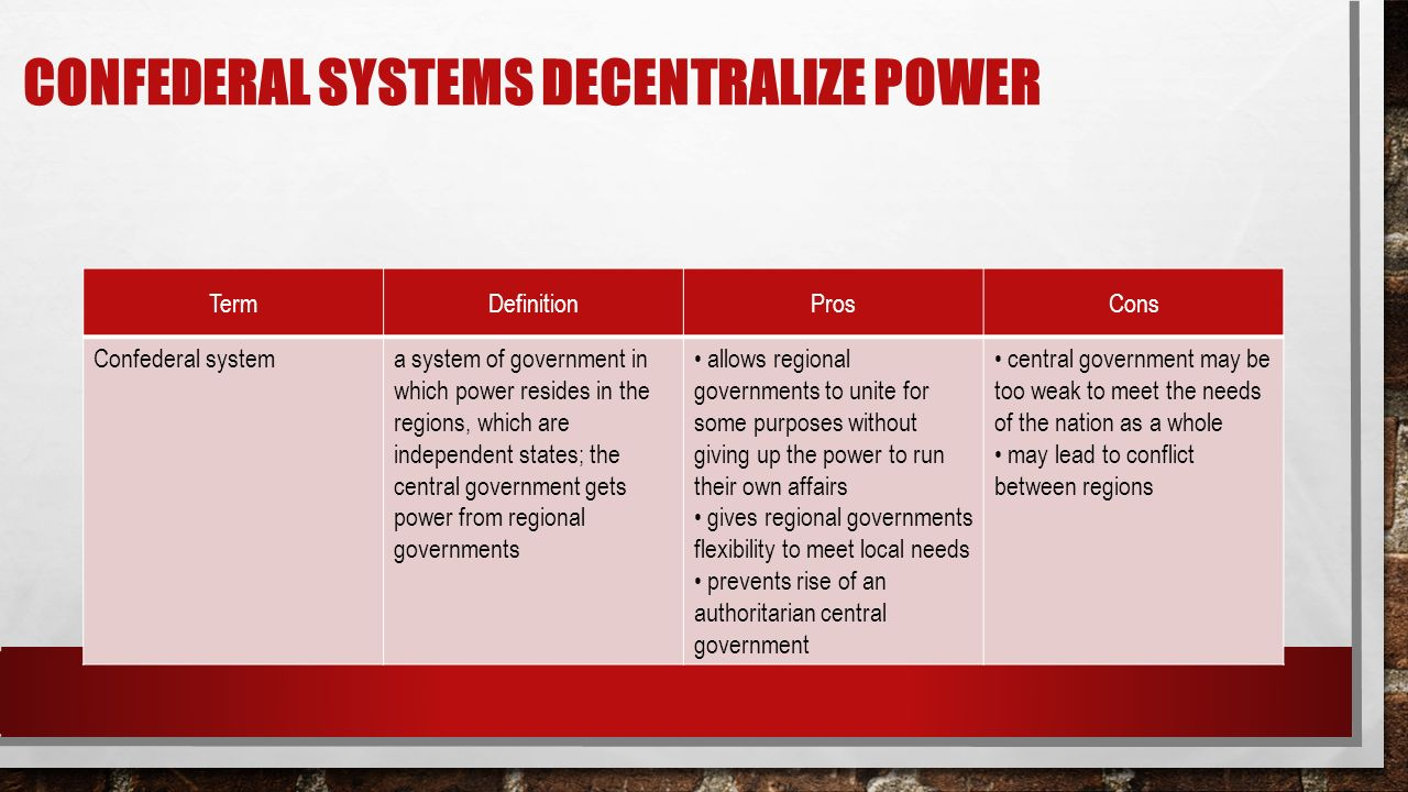 confederal system of government pdf