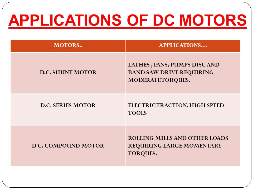 application of dc series motor Guide to interactive motor selection  multiple motor technologies (brushless dc, brush dc coreless and  of the motor speed in the application.
