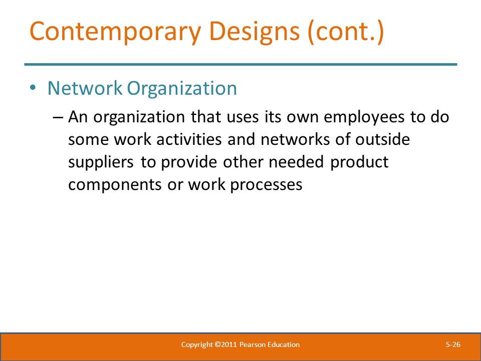 Contemporary Designs (cont.)