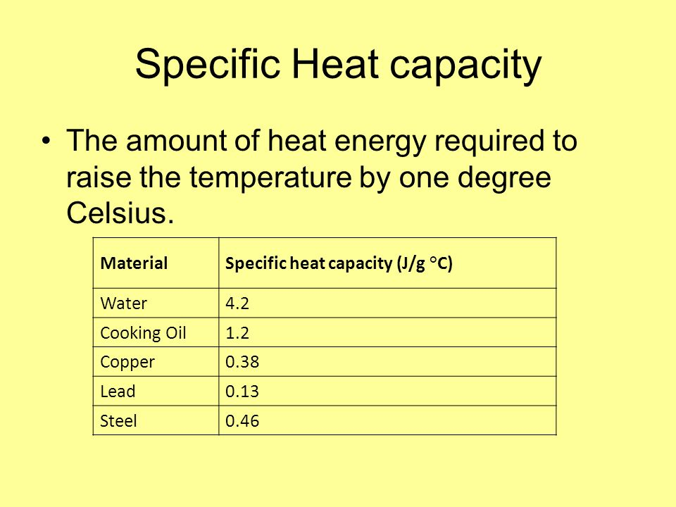 Measuring energy changes ppt video online download for Specific heat table j gc