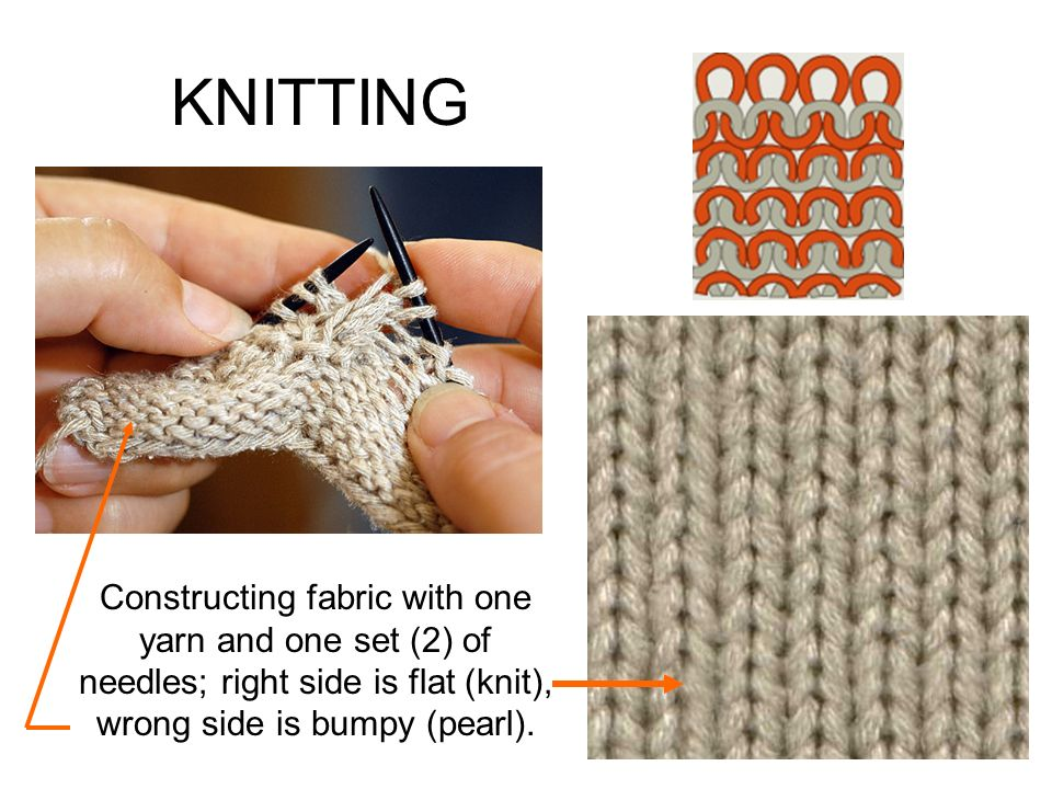 Knitting Fabric Construction : Weaving knitting nonwoven felting ppt video online download