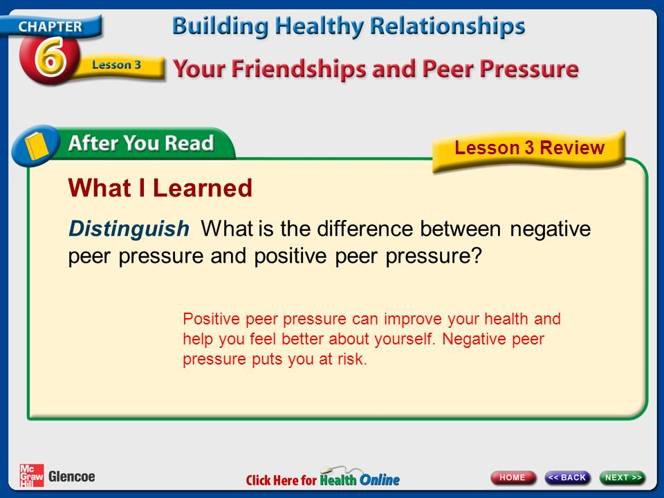 Lesson 3 Review What I Learned. Distinguish What is the difference between negative peer pressure and positive peer pressure