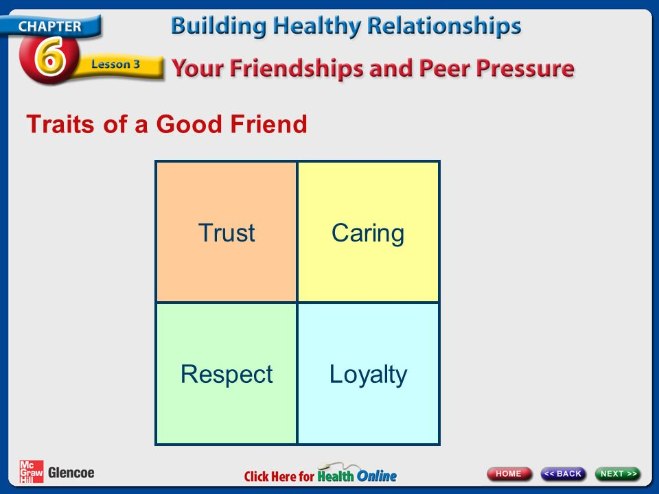 Traits of a Good Friend Trust Caring Respect Loyalty Trust: