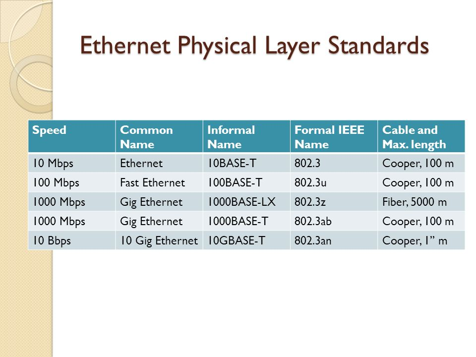 Identify The Appropriate Media Cables Ports And