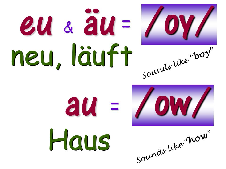 eu äu /oy/ au /ow/ neu, läuft Haus = = & Sounds like boy