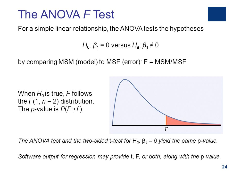 anova one sided relationship