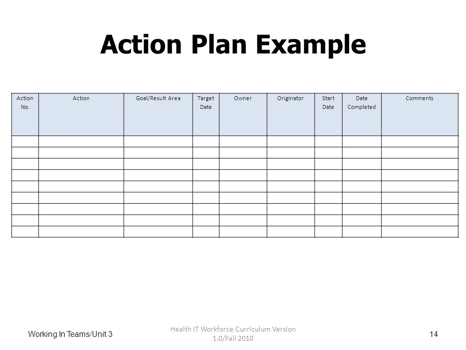 workforce plan template example - initial tools for teaming ground rules and action plans