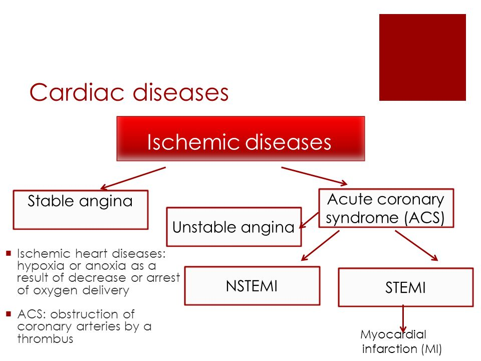 triple vessel ischemic heart disease treatment case nursing essay Heart disease treatment nursing care plan care plans school cardiology lab tim o  coronary artery is the major blood vessel that supplies blood to the heart coronary artery disease - signs, symptoms, causes, tests, treatment  defining the coronary artery anatomy is a critical step in any evaluation of ischemic heart disease and developing.