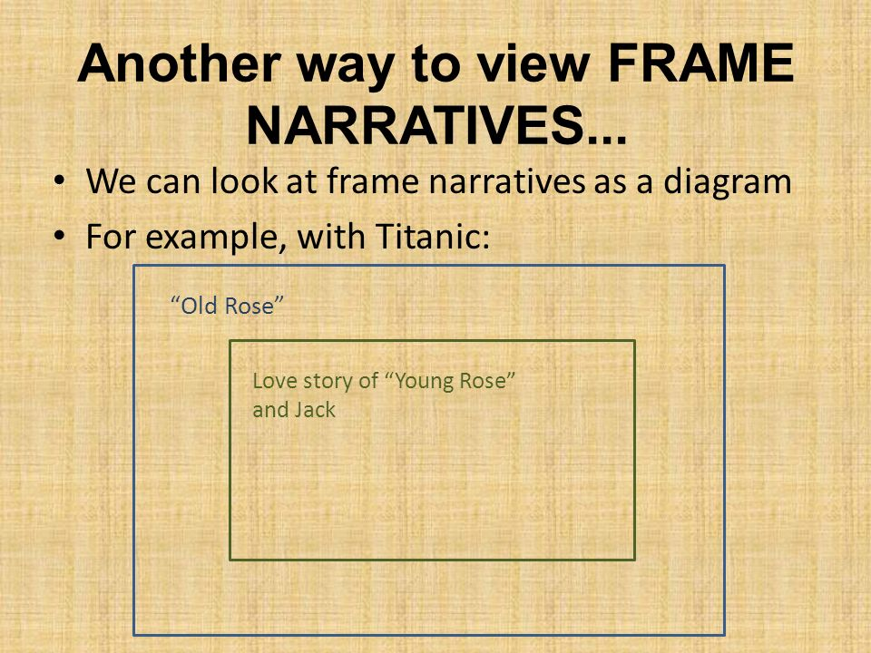 frame narrative The framing narrative this is the poynt, to speken short and pleyn, that ech of yow, to shorte with oure weye, in this viage shal telle tales tweye.