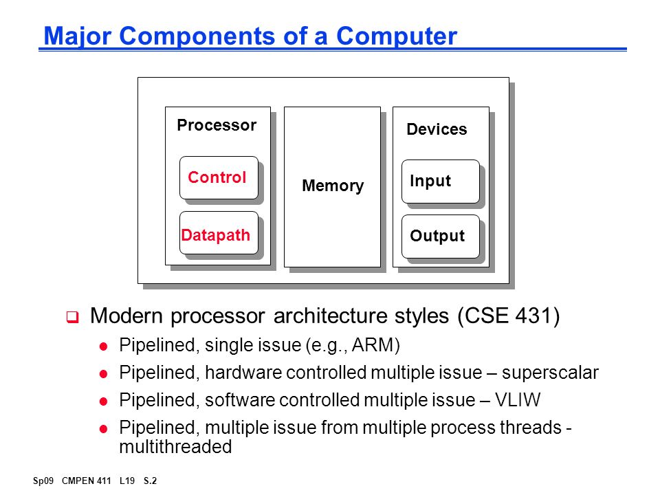 major components of a computer Information system: the main components of information systems are an important point to note is that the main memory of a computer provides only.