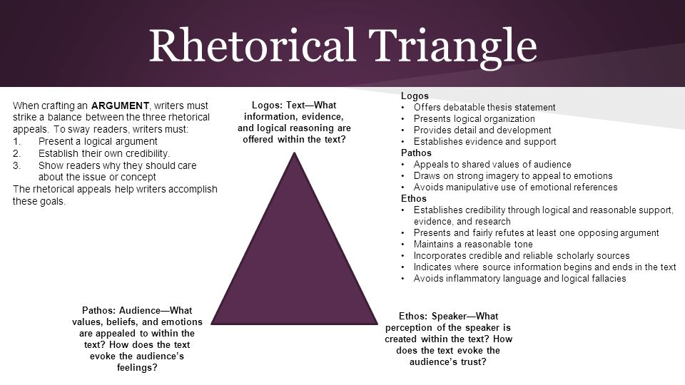 rhetorical thesis A rhetorical analysis is an thesis, body, and conclusion you may reproduce it for non-commercial use if you use the entire handout and attribute the.