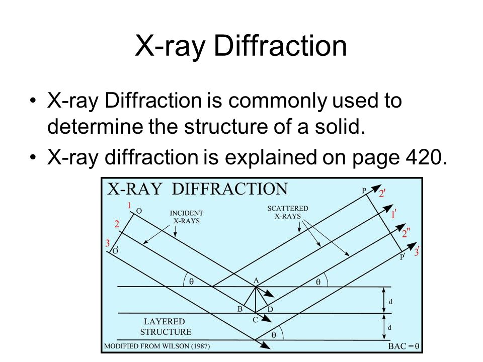 x ray diffraction Laboratory manual 107 background  what is x-ray diffraction x-rays scatter off of electrons, in a process of absorption and re-admission.