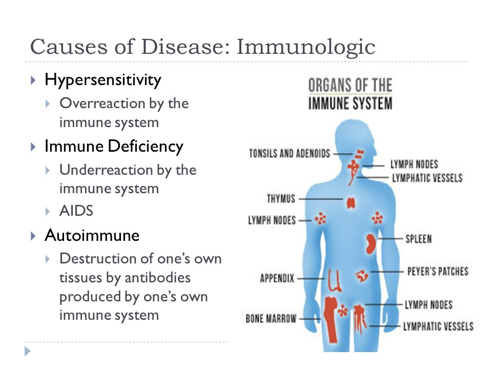 an overview of the acquired immune deficiency syndrome as a modern plague Acquired immune deficiency syndrome, addison's disease  diseases edit bubonic plague bursa bursitis byssinosis.