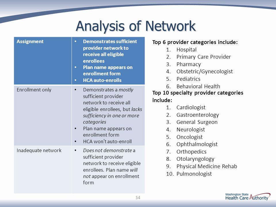Apple Health (Medicaid) Managed Care Program Overview - ppt download