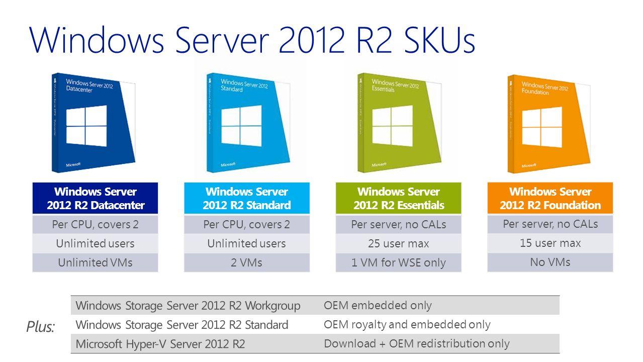 windows server 2012 pdf download