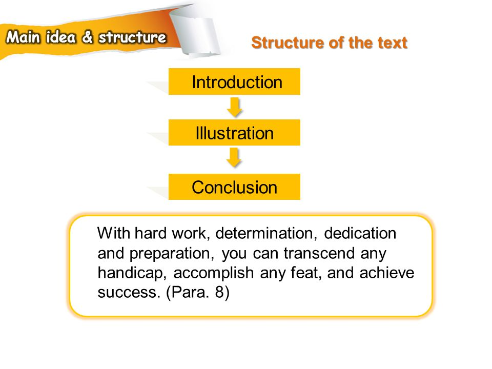 Introduction Illustration Conclusion Structure of the text