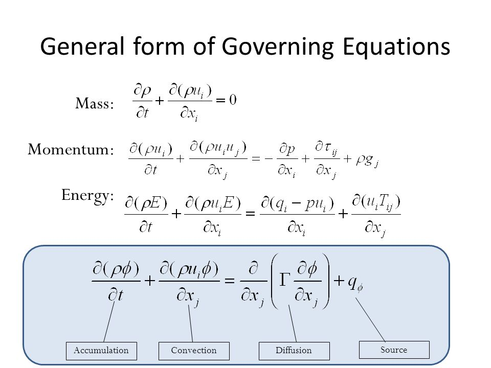 download the functions of mathematical