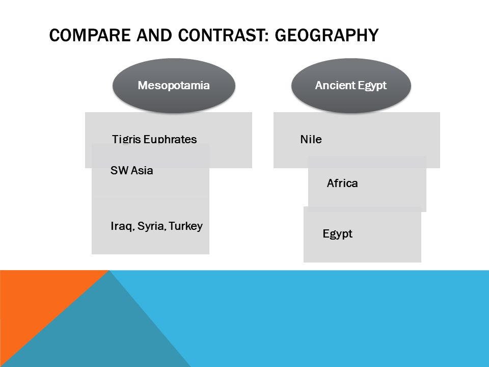 compare and contrast mesopotamia and egypt 2 essay