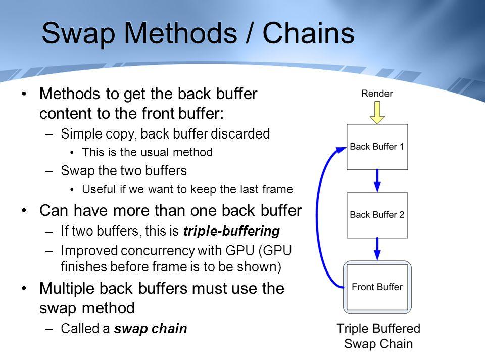 directx swap chain