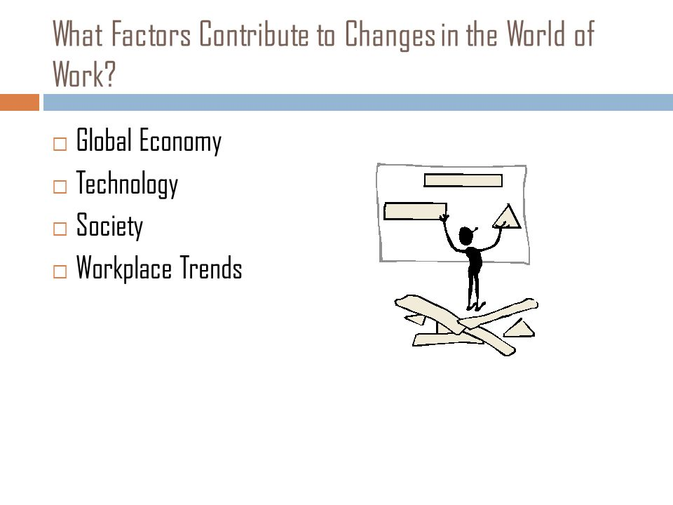 the factors contributing to the changes in population Factors affecting population growth 67 factors affecting population growth notes i density dependent and density independent mortality factors a l o howard and w f fiske (1911) were the first to base a concept of.