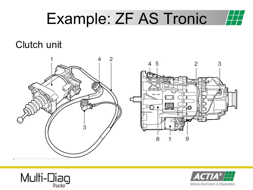 gearbox with electronic control