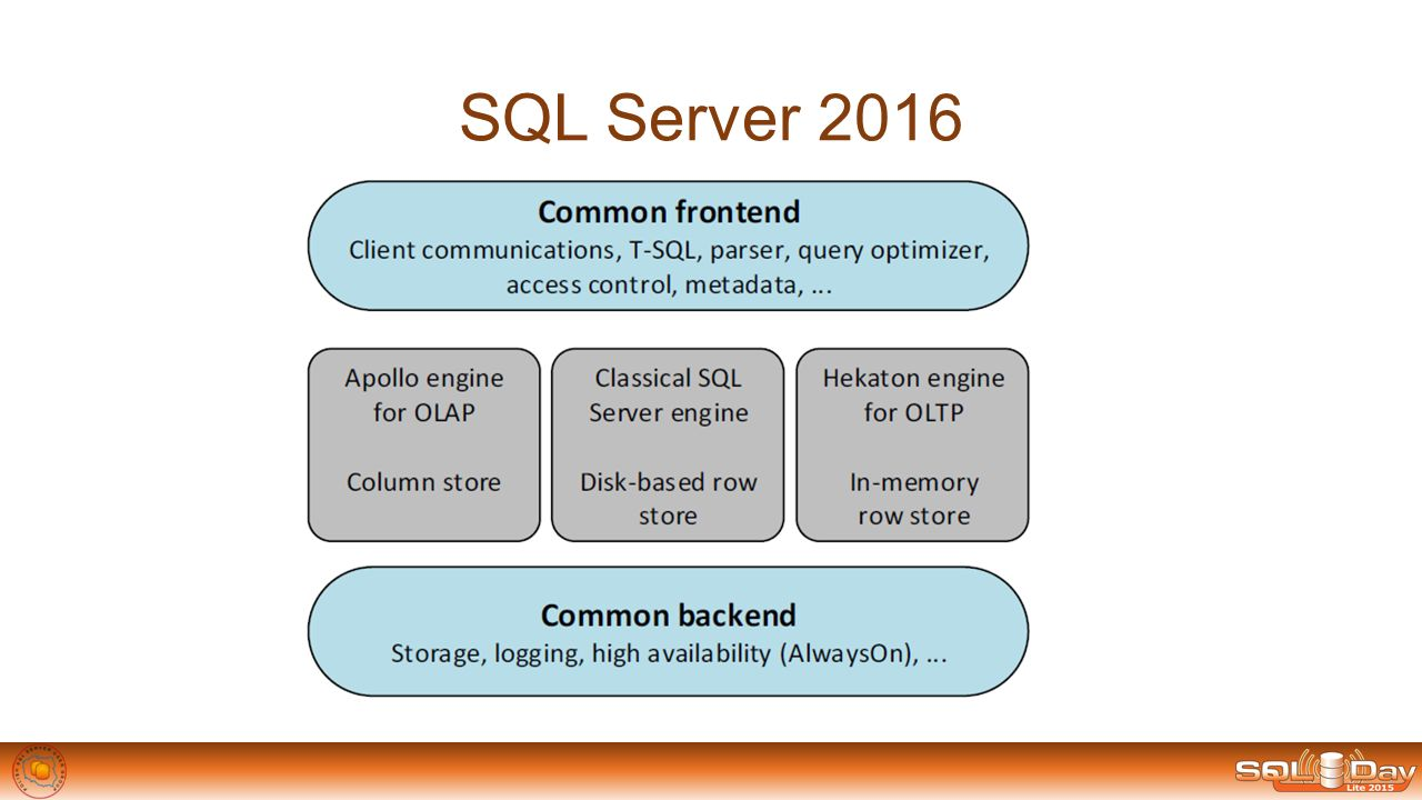 how to download sql server 2016