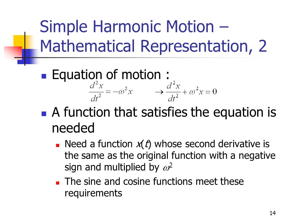graphical representation of motion and equation of motion Start studying physics chapter 2  graphical representation of  and the time interval over which the motion occurs-use this equation for motions with.