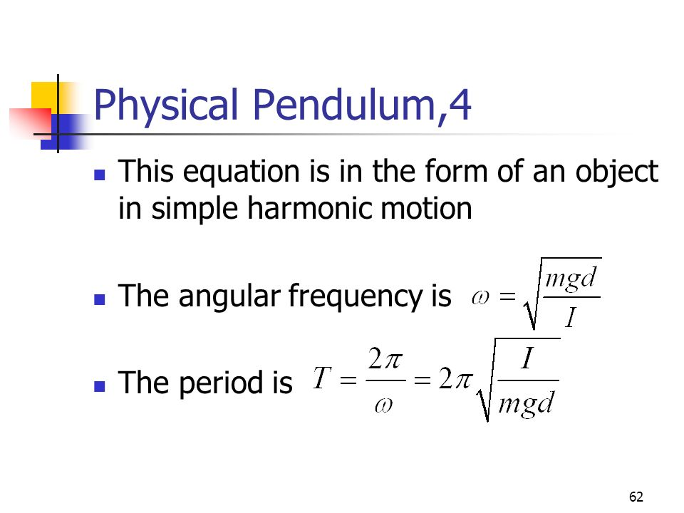 Angular Frequency Formula Chapter 15 Osci...