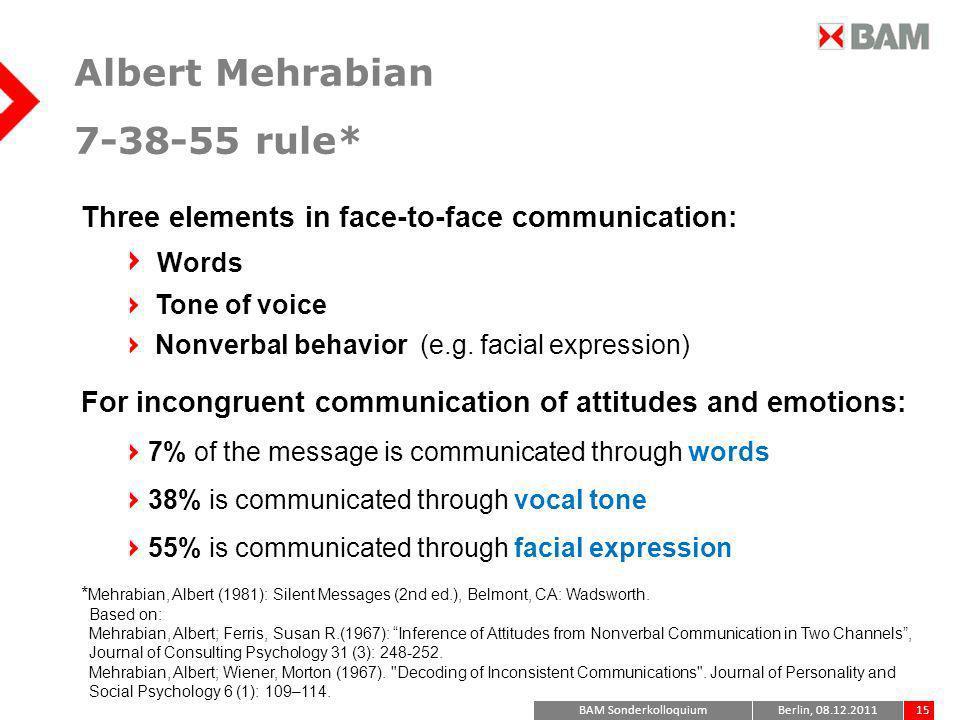 Albert Mehrabian 7-38-55 rule*
