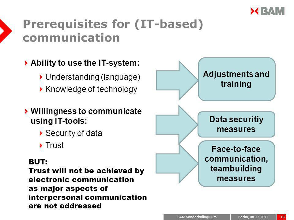 Prerequisites for (IT-based) communication