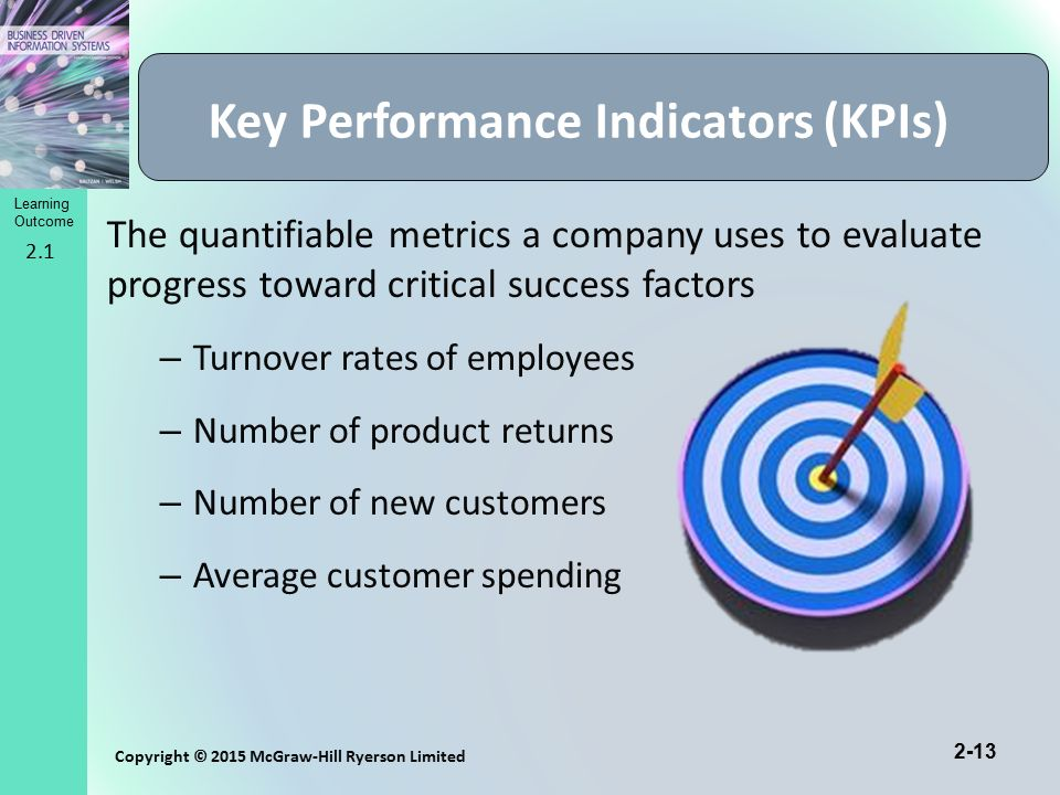 key performance indicators for employees pdf