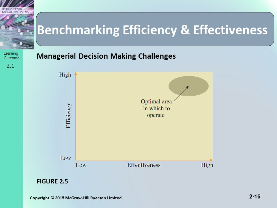 effectiveness and efficiency in benchmarking Applied to an organization, benchmarking is a process to determine who else   efficient, effective, and compelling means for improvement performance (15).