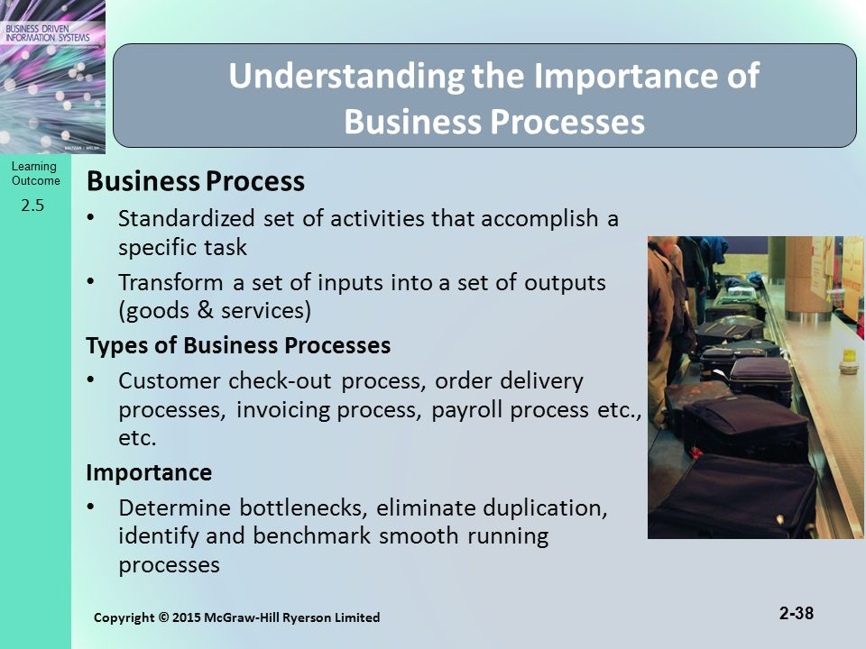 The Importance of Studying Business Communication