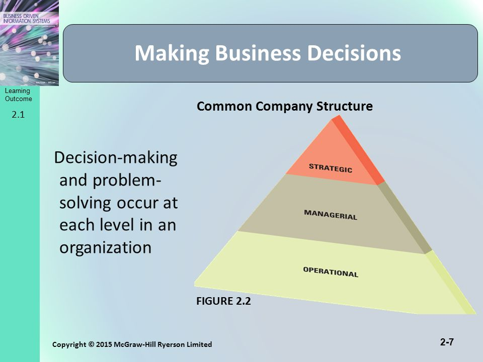 values used in business decision making In the first half of this article, we describe a model for matching the decision-making tool to the decision at hand, on the basis of three factors: how well you understand the variables that will.