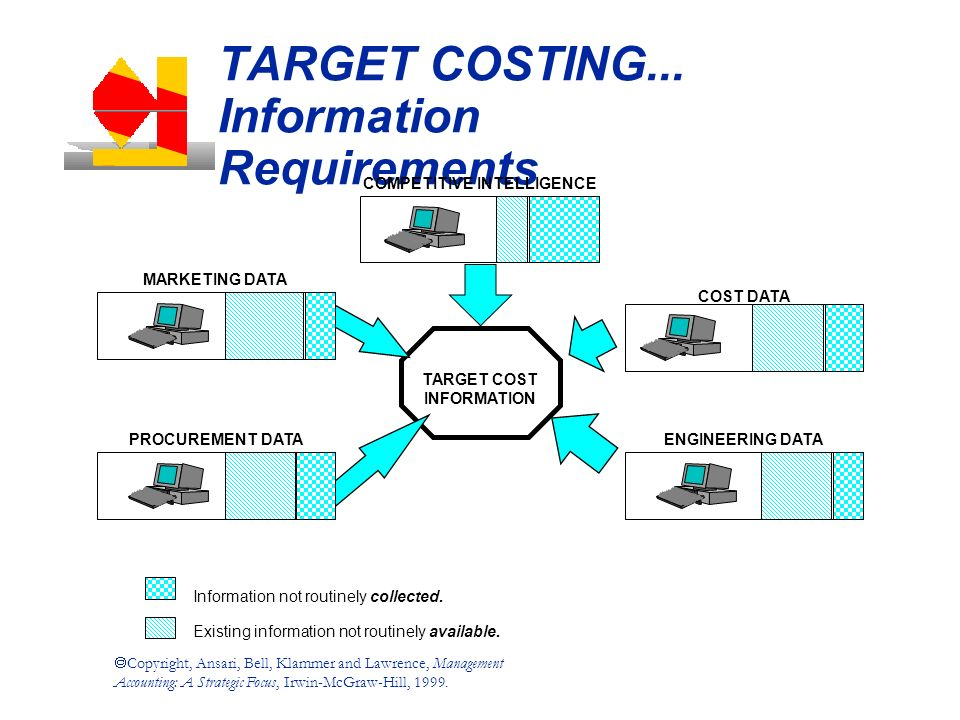 target costing life cycle costing systems Comparison of the product life cycle cost system with the traditional cost system and its application on a pharmaceutical company product life cycle costing, target costing and kaizen costing osmangazi university journal of social sciences, december20023:(2):84.