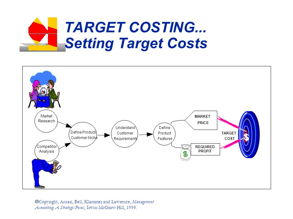 the target costing approach marketing essay Pricing is a powerful element of a small business's marketing strategy  also the  target pricing method is not keyed to the demand for the product, and if the.