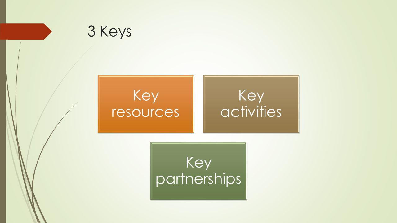 key resources and key activities essay Discover how to define all the elements in the key activities business model with 4 fundamental questions about revenue, value, customer, and distribution.