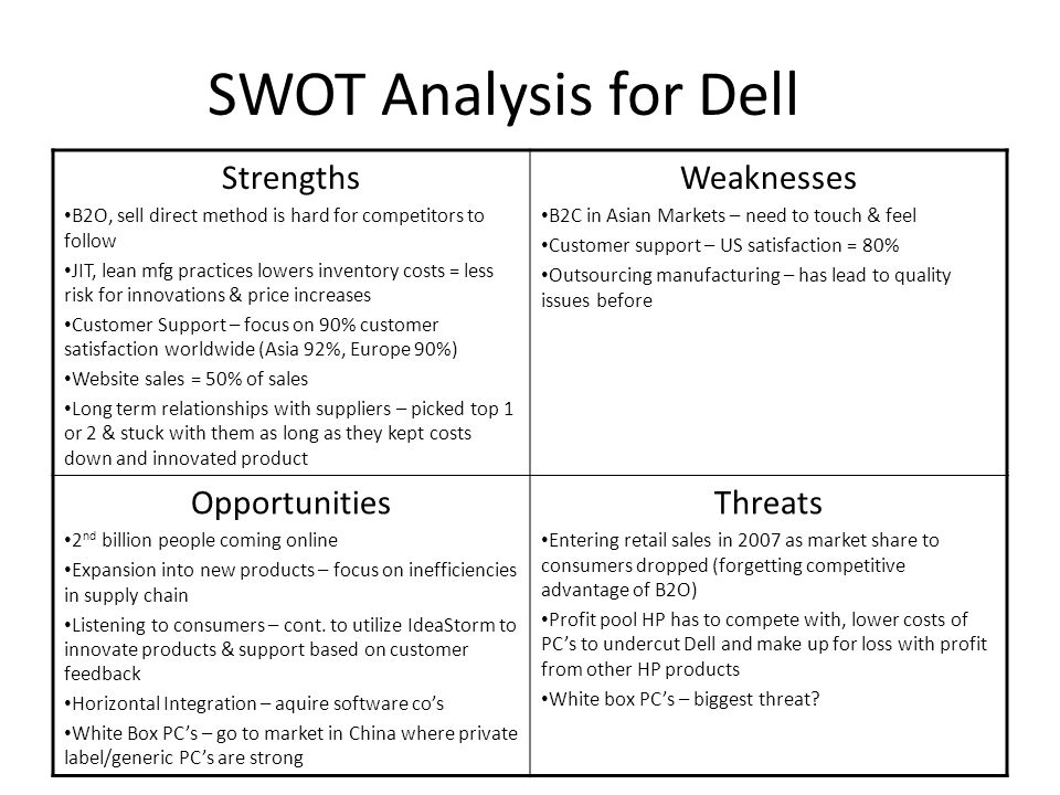 opportunities threats of hp What fiorina and trump can learn from swot a swot (strengths, weaknesses, opportunities and threats analysis can help your company face its greatest challenges and achieve success.
