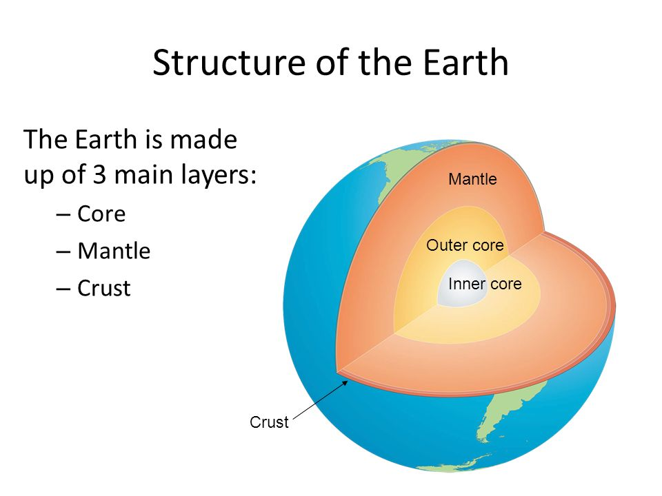 Internal Structure of the Earth ppt video online download