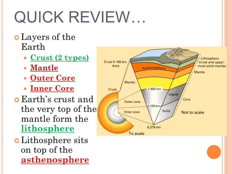 Quick review layers of the earth ppt video online download layers of the earth ccuart Gallery