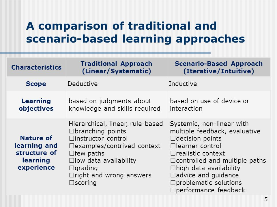 a comparison of traditional and performance based Readers interested in individual studies comparing traditional and web-based courses could also reference the following studies, of which four found no difference in performance for web-based and traditional courses and two found significantly higher performance for the web-based courses: dowling, godfrey, and gyles.